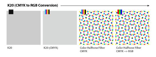 rbst_k20_chart_x